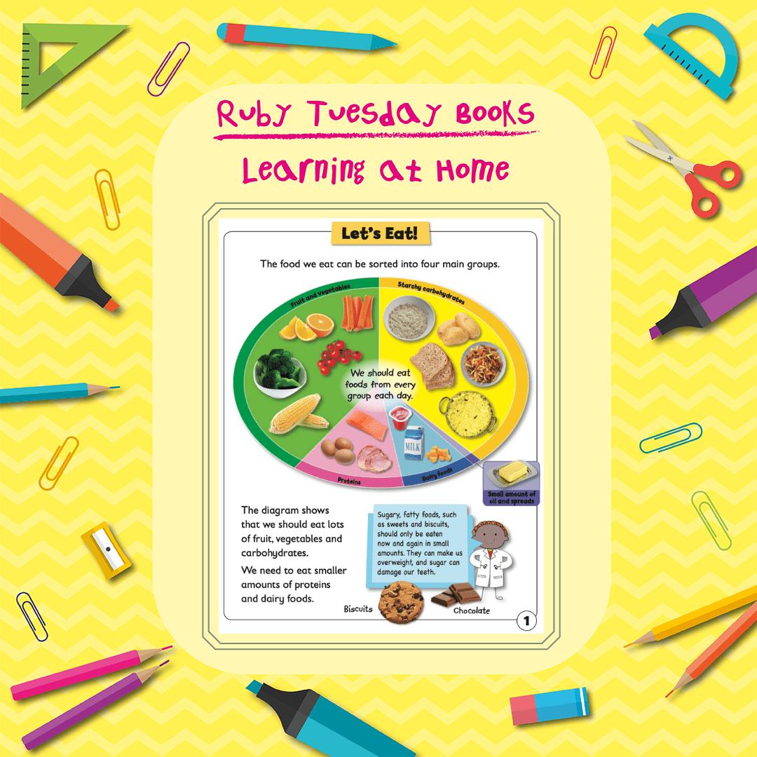 Learning at Home PSHE Worksheet - Let's Eat!